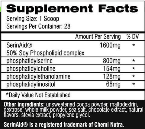 cortisolve supp facts large high-end supps