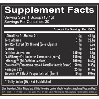 redcon1 total war suppfacts high-end supps