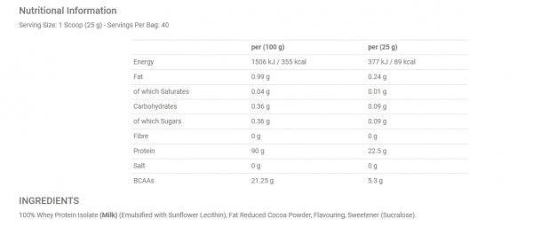 Applied Nutrition Iso Xp 1kg Specialflavours 600x255 1 high-end supps