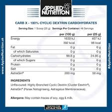 Carb x panel high-end supps