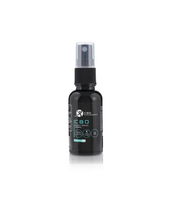 performance nightspray peppermint high-end supps