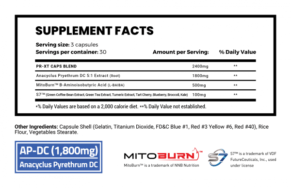 sup facts PRXT f2545a50 a311 4285 a665 f00eef857aeb high-end supps