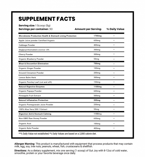 sup facts gutjoy a0e9562f 03bc 467a 878c ac2edb4a4ea5 high-end supps